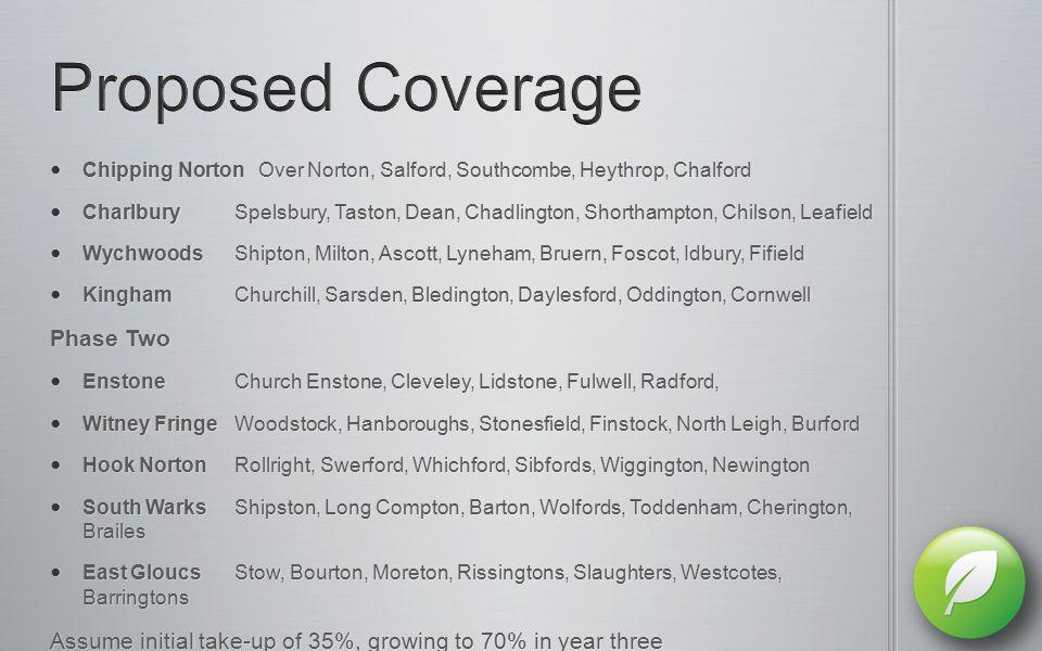 Chipping NortonOver Norton, Salford, Southcombe, Heythrop, Chalford Chipping NortonOver Norton, Salford, Southcombe, Heythrop, Chalford CharlburySpels