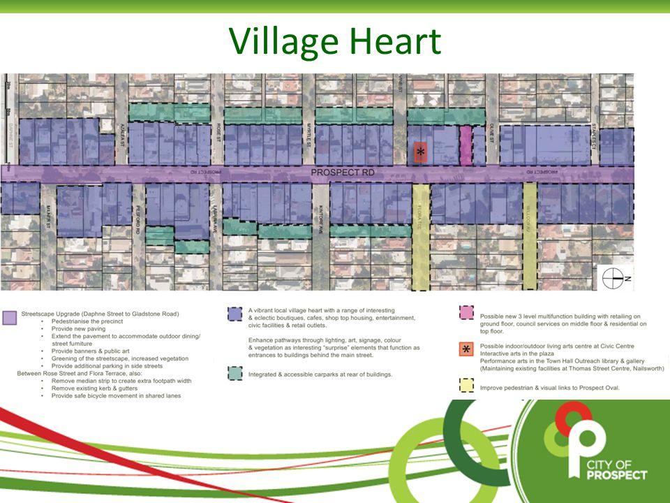 Village Heart