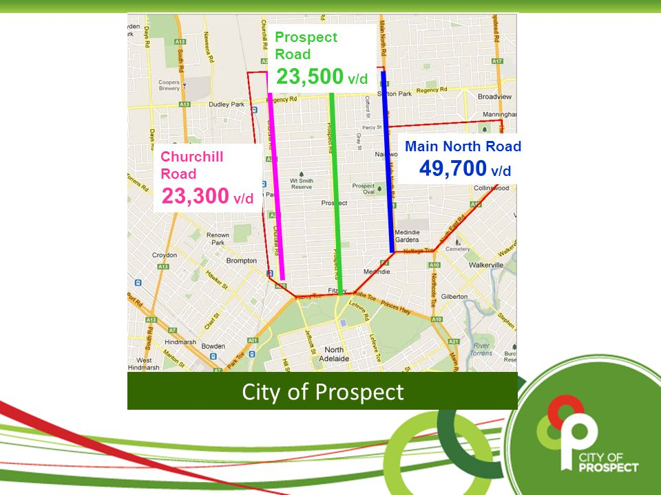 Churchill Road 23,300 v/d Main North Road 49,700 v/d City of Prospect Prospect Road 23,500 v/d