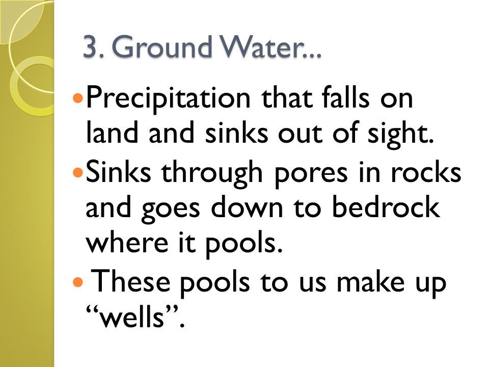 Ground Water : Drilling Wells