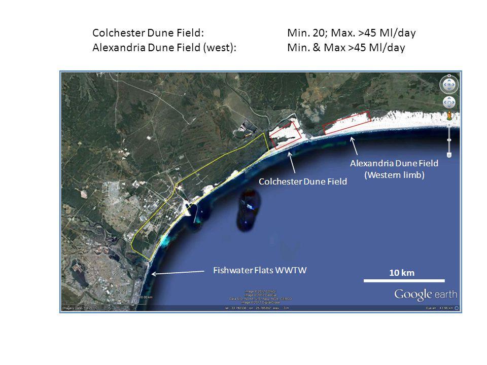 Colchester Dune Field: Min. 20; Max. >45 Ml/day Alexandria Dune Field (west):Min. & Max >45 Ml/day