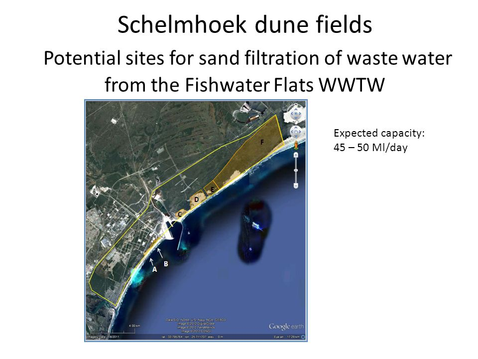 Schelmhoek dune fields Potential sites for sand filtration of waste water from the Fishwater Flats WWTW Expected capacity: 45 – 50 Ml/day