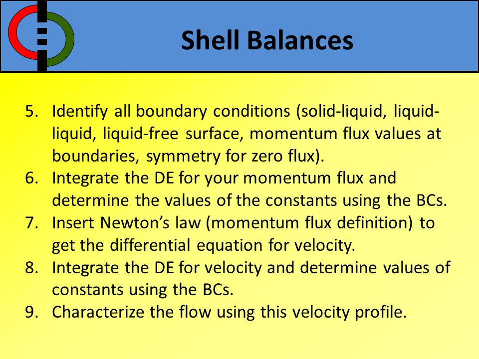 Shell Balances 5.Identify all boundary conditions (solid-liquid, liquid- liquid, liquid-free surface, momentum flux values at boundaries, symmetry for