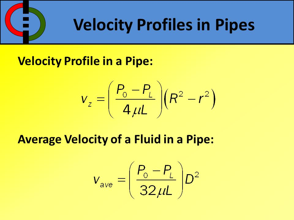 Velocity Profile in a Pipe: Average Velocity of a Fluid in a Pipe: