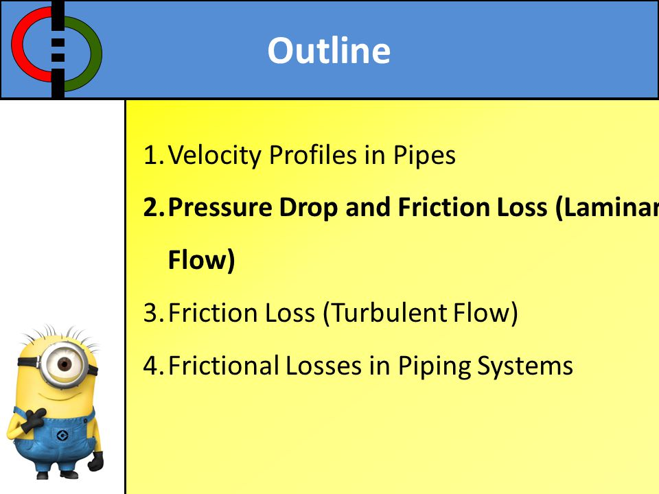 Outline 1.Velocity Profiles in Pipes 2.Pressure Drop and Friction Loss (Laminar Flow) 3.Friction Loss (Turbulent Flow) 4.Frictional Losses in Piping S