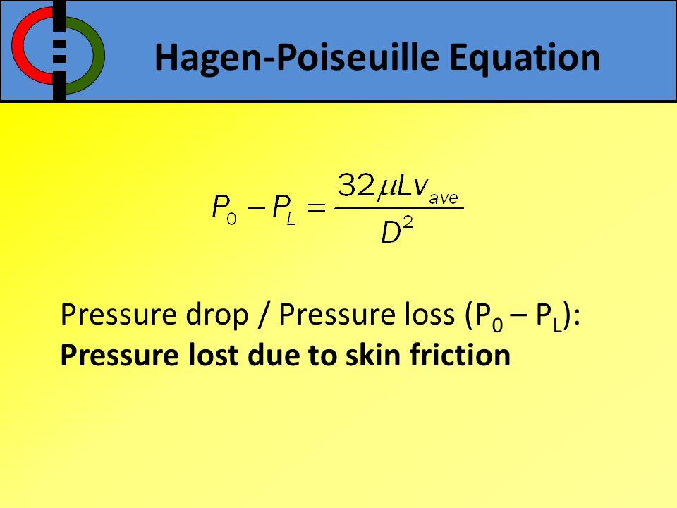 Hagen-Poiseuille Equation Pressure drop / Pressure loss (P 0 – P L ): Pressure lost due to skin friction
