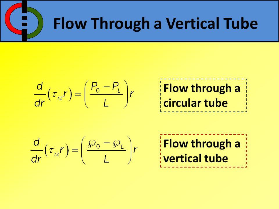 Flow through a circular tube Flow through a vertical tube