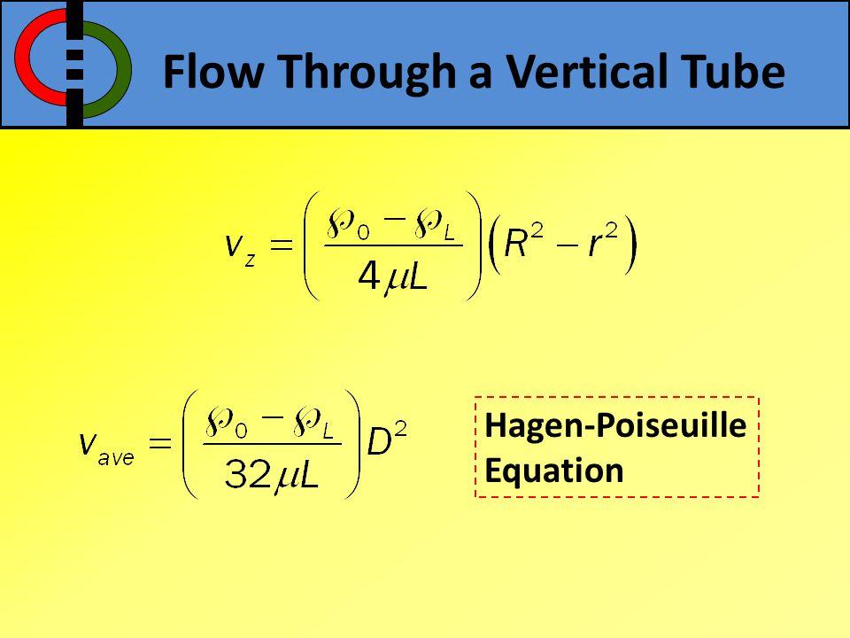 Flow Through a Vertical Tube Hagen-Poiseuille Equation