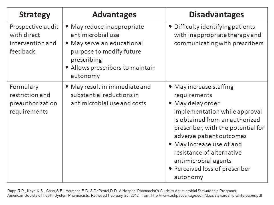 StrategyAdvantagesDisadvantages Prospective audit with direct intervention and feedback  May reduce inappropriate antimicrobial use  May serve an educational purpose to modify future prescribing  Allows prescribers to maintain autonomy  Difficulty identifying patients with inappropriate therapy and communicating with prescribers Formulary restriction and preauthorization requirements  May result in immediate and substantial reductions in antimicrobial use and costs  May increase staffing requirements  May delay order implementation while approval is obtained from an authorized prescriber, with the potential for adverse patient outcomes  May increase use of and resistance of alternative antimicrobial agents  Perceived loss of prescriber autonomy Rapp,R.P., Kaye,K.S., Cano,S.B., Hermsen,E.D.