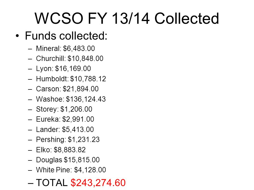 WCSO FY 13/14 Collected Funds collected: –Mineral: $6,483.00 –Churchill: $10,848.00 –Lyon: $16,169.00 –Humboldt: $10,788.12 –Carson: $21,894.00 –Washoe: $136,124.43 –Storey: $1,206.00 –Eureka: $2,991.00 –Lander: $5,413.00 –Pershing: $1,231.23 –Elko: $8,883.82 –Douglas $15,815.00 –White Pine: $4,128.00 –TOTAL $243,274.60