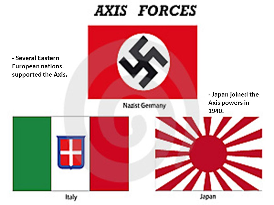 - Japan joined the Axis powers in 1940. - Several Eastern European nations supported the Axis.