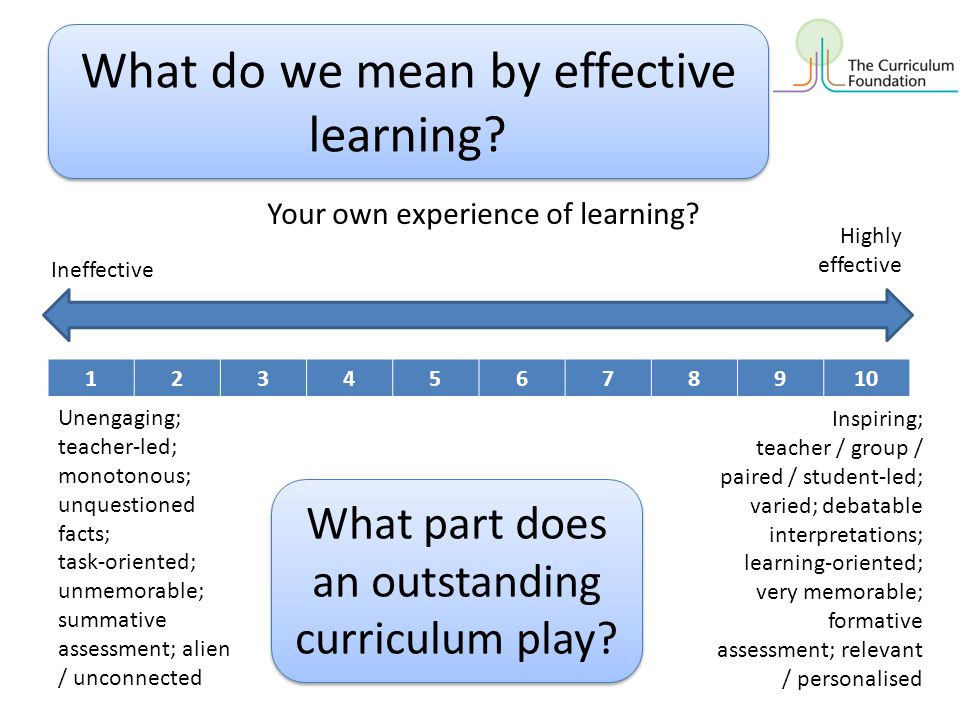 What do we mean by effective learning? Your own experience of learning? 12345678910 Unengaging; teacher-led; monotonous; unquestioned facts; task-orie