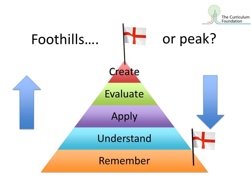 Foothills…. Create Evaluate Apply Understand Remember or peak?