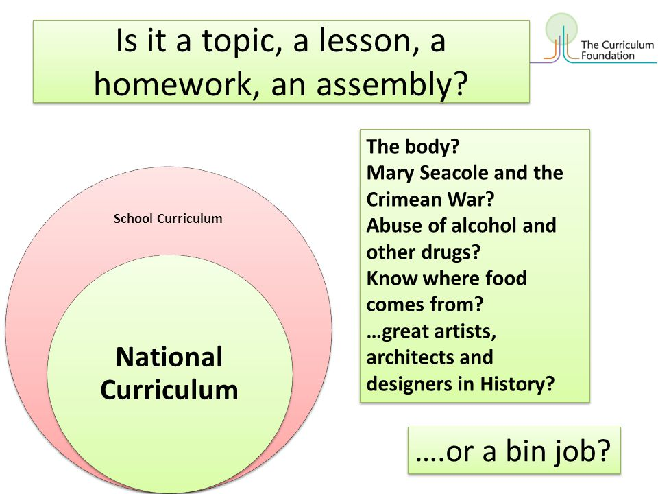 Is it a topic, a lesson, a homework, an assembly? School Curriculum National Curriculum The body? Mary Seacole and the Crimean War? Abuse of alcohol a