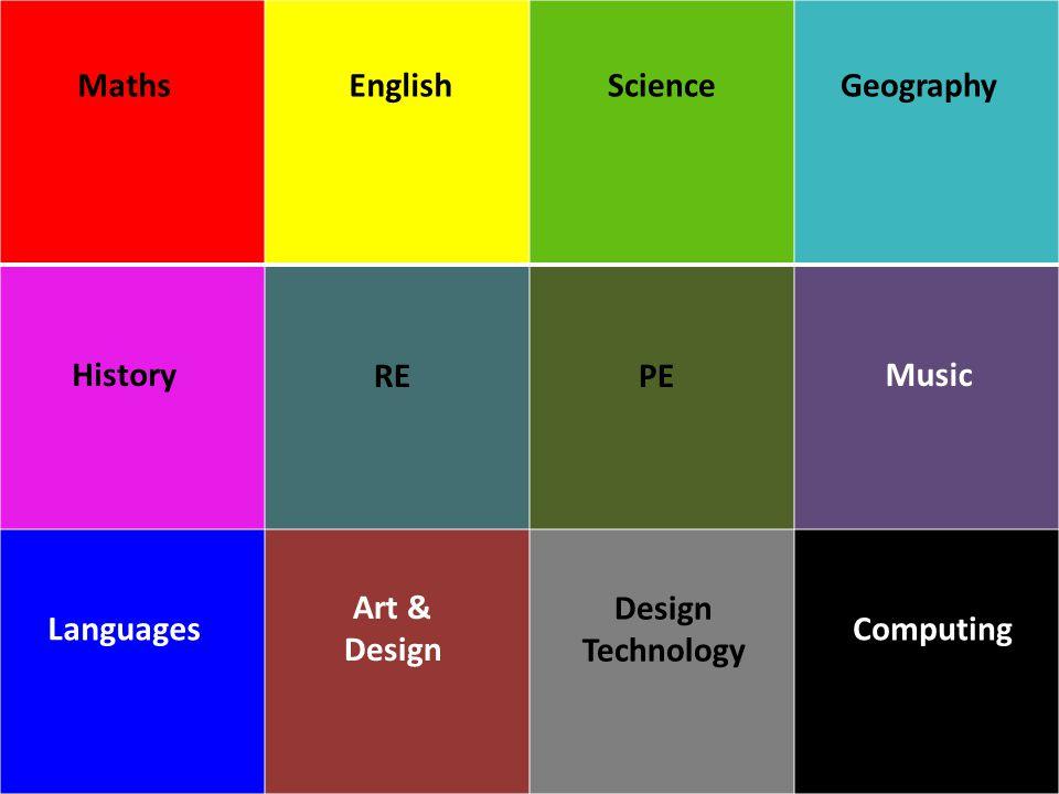 MathsEnglishScienceGeography History REPE Music Languages Art & Design Design Technology Computing