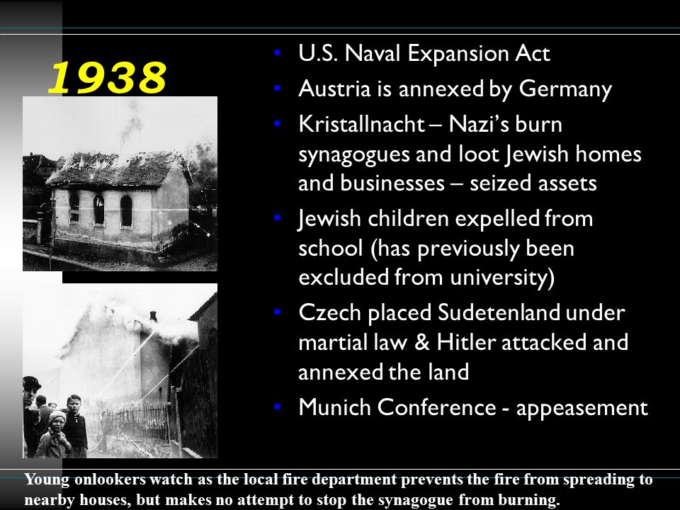 1939 9/17 Russia invades Poland, Baltics and Finland Poland partitioned Germany begins blitzkrieg campaign U.S.