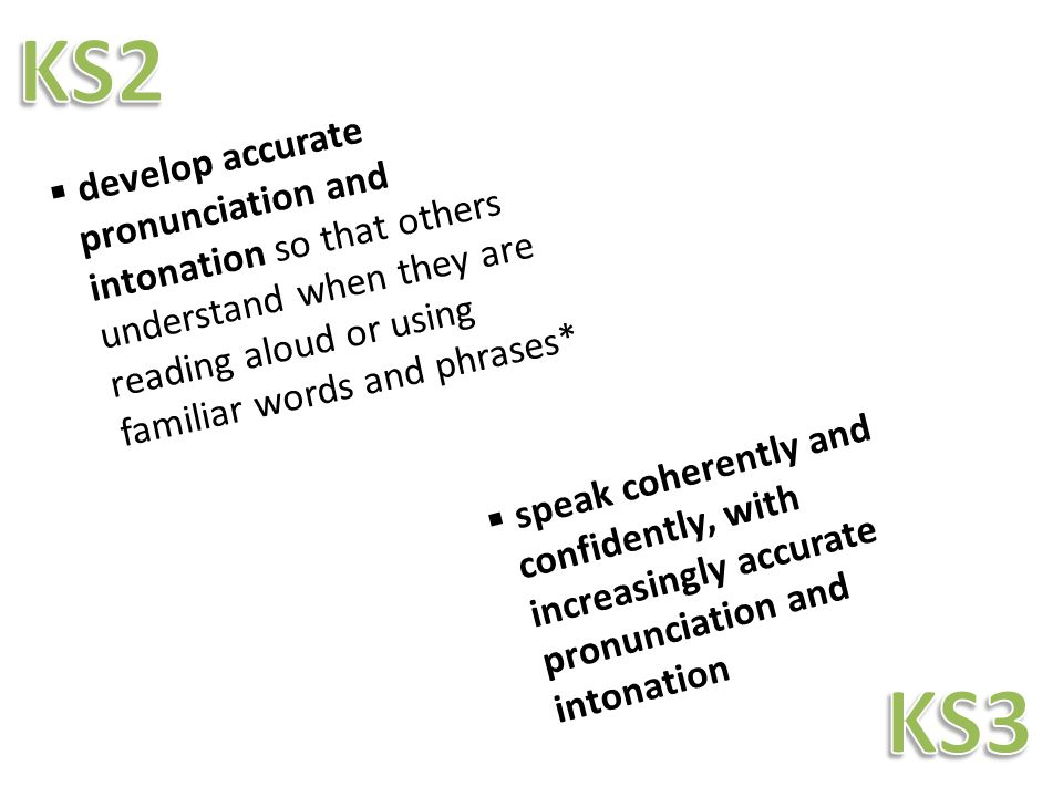  develop accurate pronunciation and intonation so that others understand when they are reading aloud or using familiar words and phrases*  speak coherently and confidently, with increasingly accurate pronunciation and intonation