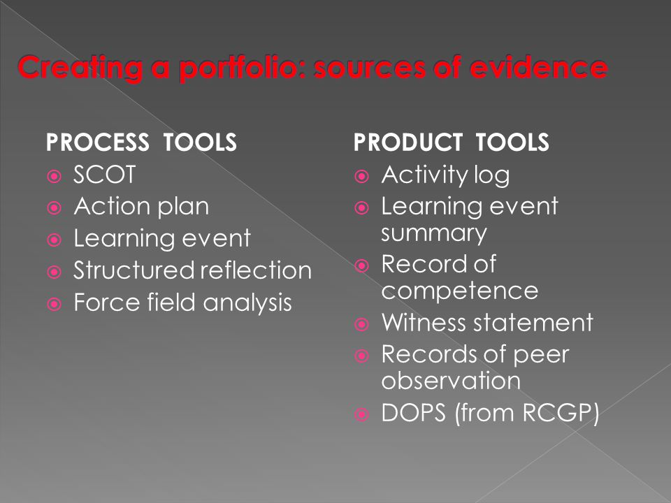 PROCESS TOOLS  SCOT  Action plan  Learning event  Structured reflection  Force field analysis PRODUCT TOOLS  Activity log  Learning event summary  Record of competence  Witness statement  Records of peer observation  DOPS (from RCGP)