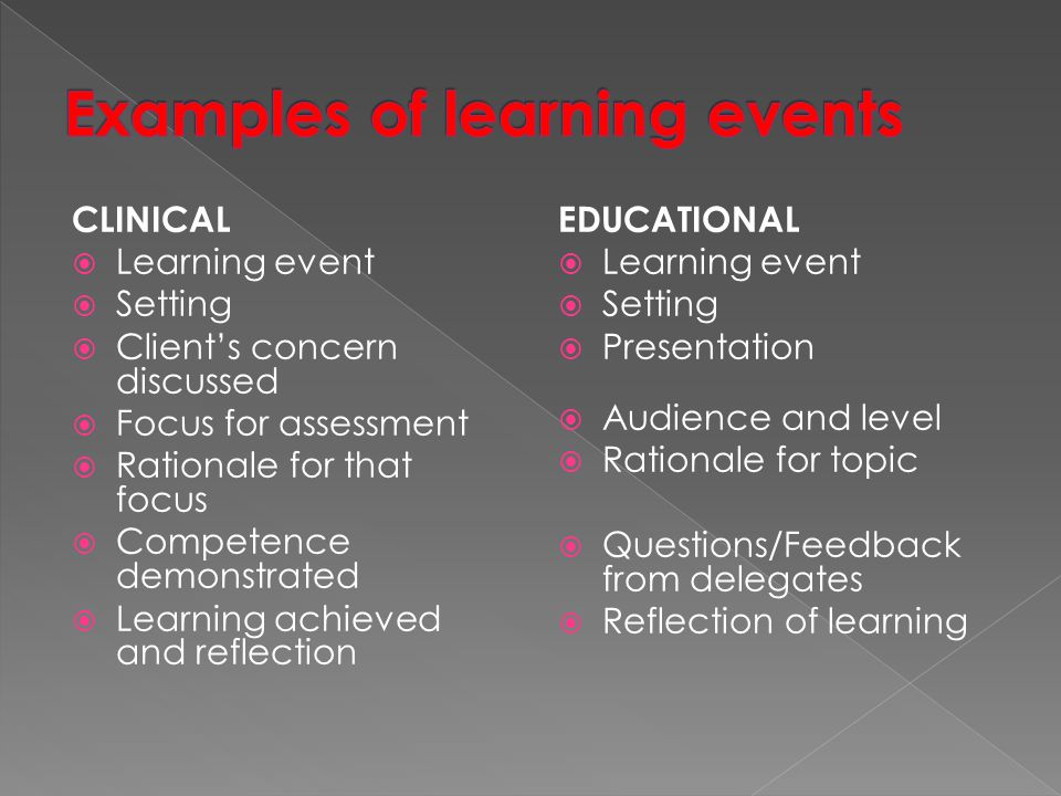 CLINICAL  Learning event  Setting  Client's concern discussed  Focus for assessment  Rationale for that focus  Competence demonstrated  Learnin