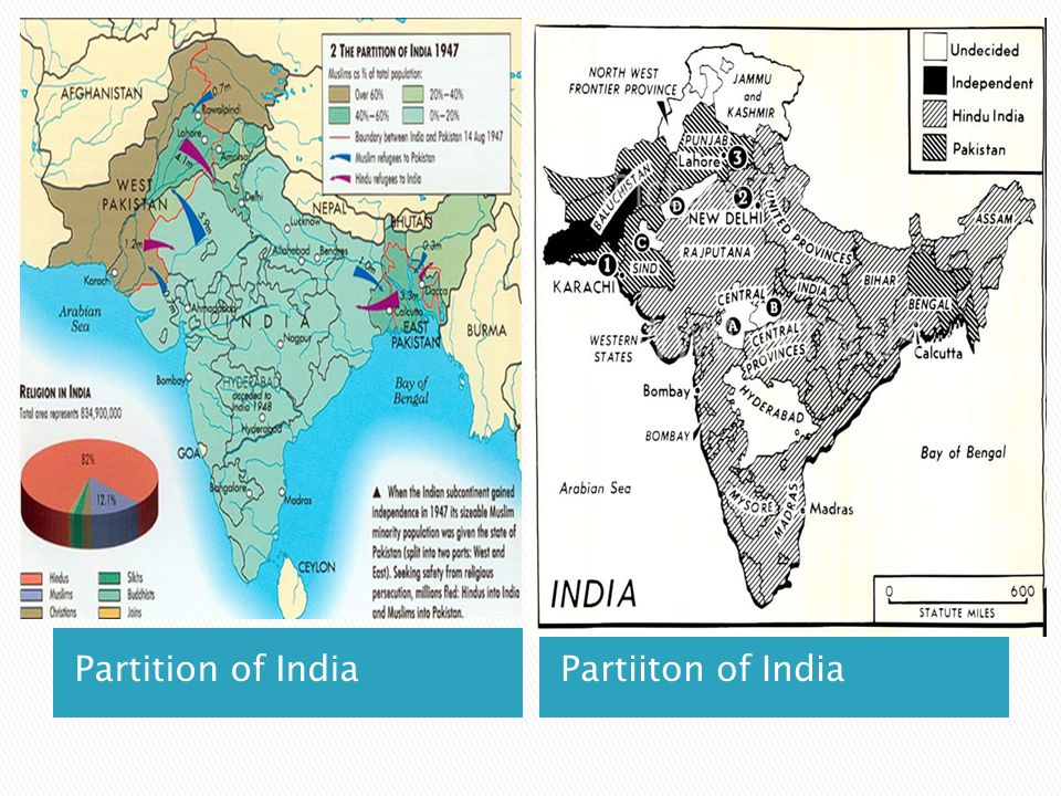Partition of IndiaPartiiton of India