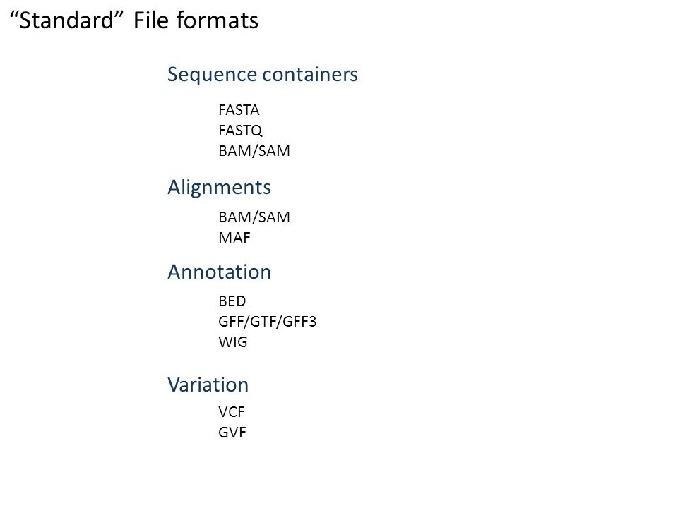 Standard File formats Sequence containers FASTA FASTQ BAM/SAM Alignments BAM/SAM MAF Annotation BED GFF/GTF/GFF3 WIG Variation VCF GVF