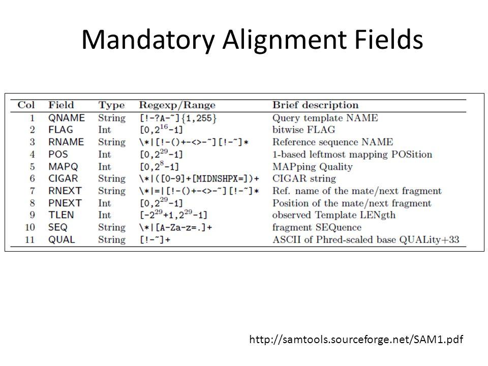 http://samtools.sourceforge.net/SAM1.pdf Mandatory Alignment Fields