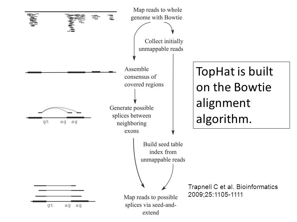 Trapnell C et al.