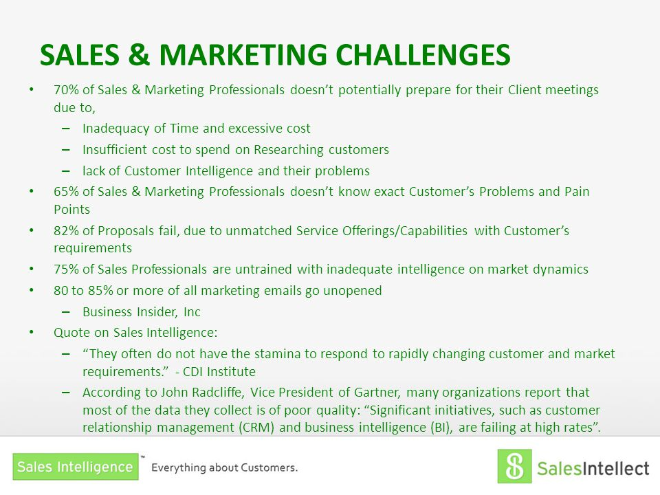 SALES & MARKETING CHALLENGES 70% of Sales & Marketing Professionals doesn't potentially prepare for their Client meetings due to, – Inadequacy of Time