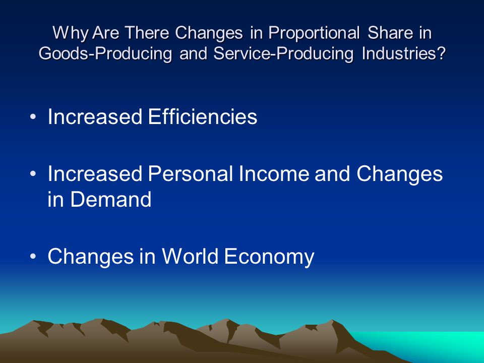 Why Are There Changes in Proportional Share in Goods-Producing and Service-Producing Industries.