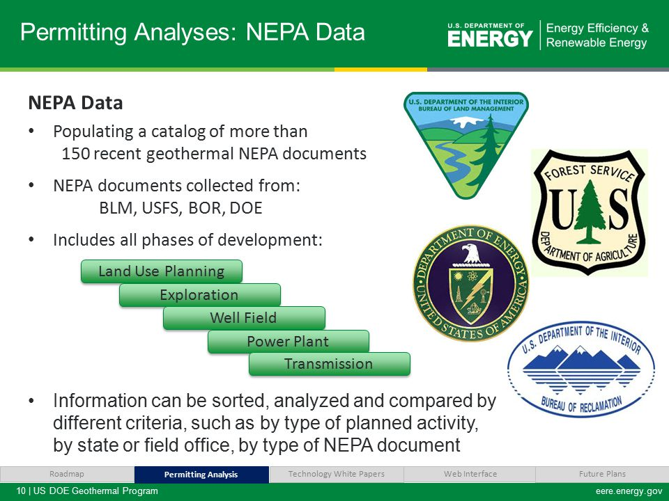 10 | US DOE Geothermal Programeere.energy.gov Technology White Papers Web Interface Permitting Analysis Future Plans Roadmap Permitting Analyses: NEPA Data NEPA Data Populating a catalog of more than 150 recent geothermal NEPA documents NEPA documents collected from: BLM, USFS, BOR, DOE Includes all phases of development: Information can be sorted, analyzed and compared by different criteria, such as by type of planned activity, by state or field office, by type of NEPA document Land Use Planning Exploration Well Field Power Plant Transmission