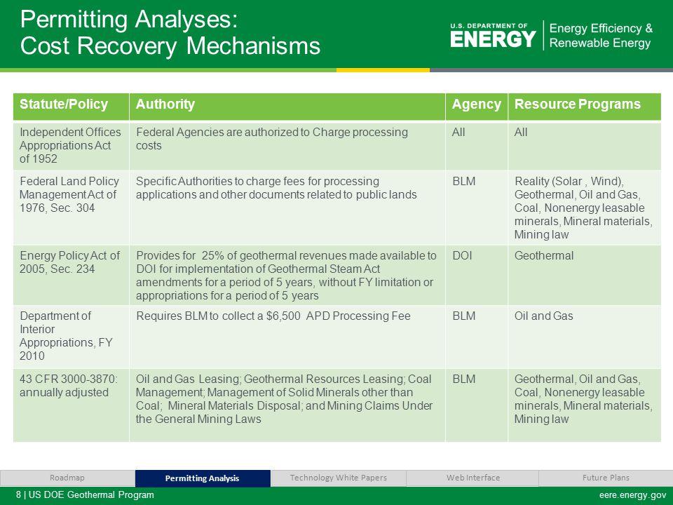 9 | US DOE Geothermal Programeere.energy.gov Analysis Suggestions.