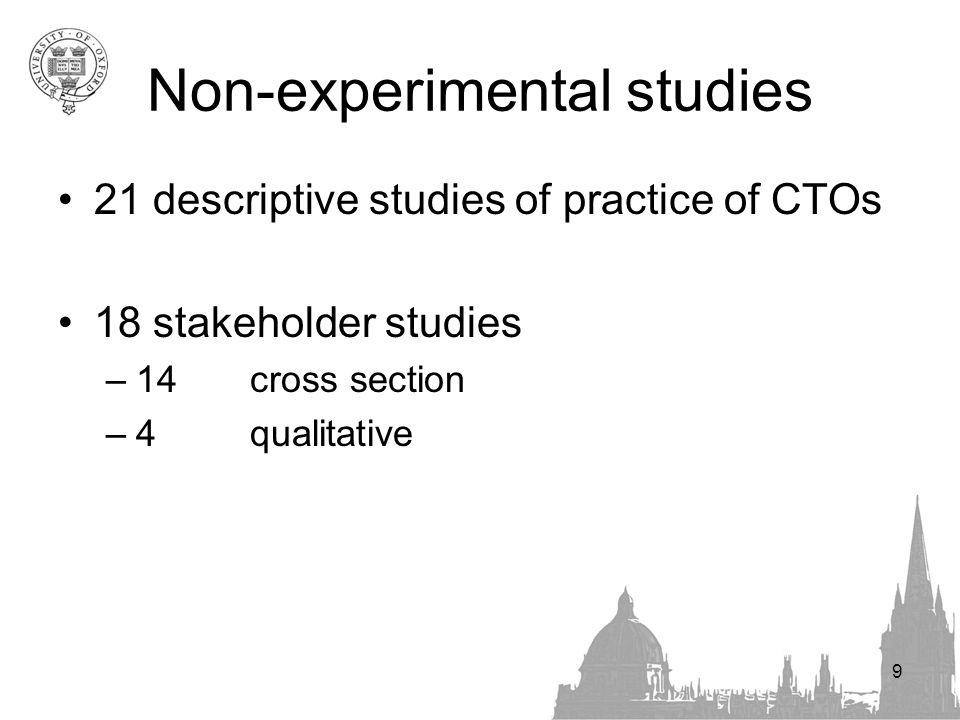 Non-experimental studies 21 descriptive studies of practice of CTOs 18 stakeholder studies –14 cross section –4 qualitative 9