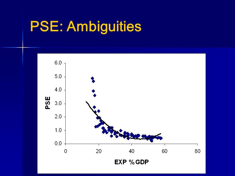 PSE: Ambiguities