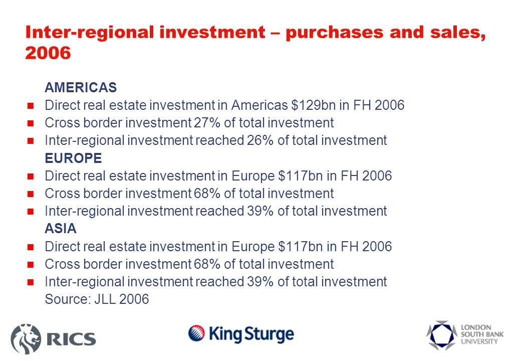 Inter-regional investment – purchases and sales, 2006 AMERICAS Direct real estate investment in Americas $129bn in FH 2006 Cross border investment 27% of total investment Inter-regional investment reached 26% of total investment EUROPE Direct real estate investment in Europe $117bn in FH 2006 Cross border investment 68% of total investment Inter-regional investment reached 39% of total investment ASIA Direct real estate investment in Europe $117bn in FH 2006 Cross border investment 68% of total investment Inter-regional investment reached 39% of total investment Source: JLL 2006