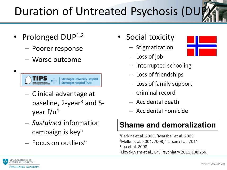 www.mghcme.org Duration of Untreated Psychosis (DUP) Prolonged DUP 1,2 – Poorer response – Worse outcome.