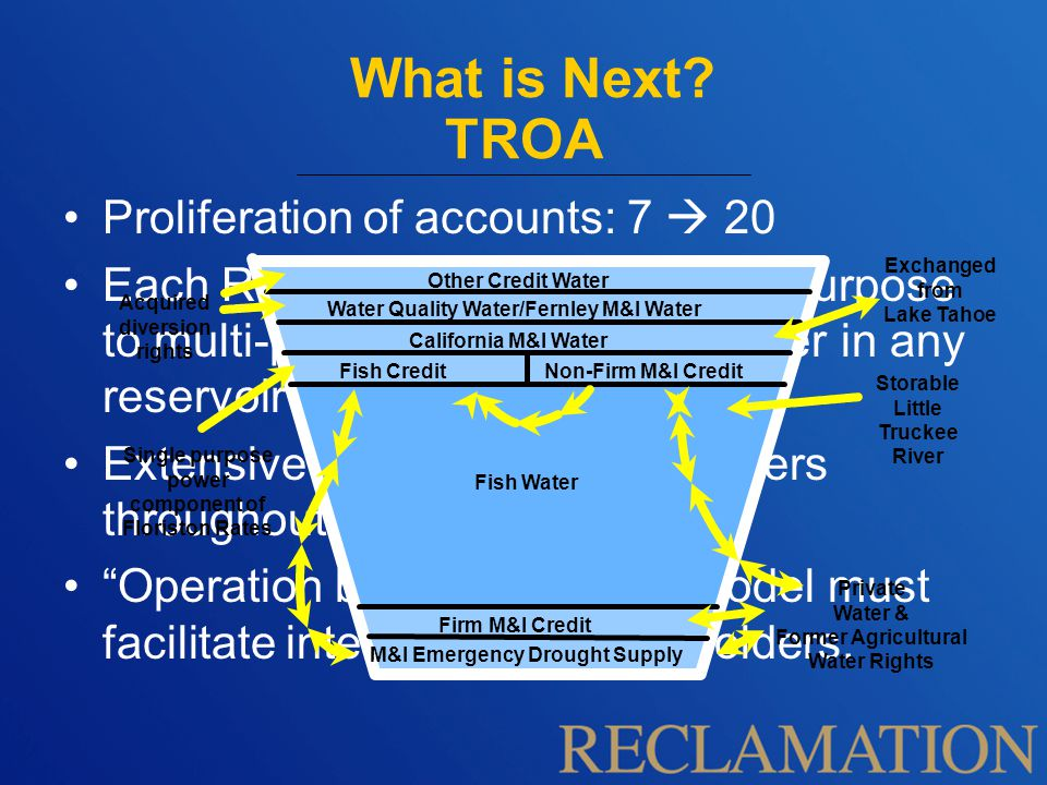 Proliferation of accounts: 7  20 Each Reservoir goes from single purpose to multi-purpose.