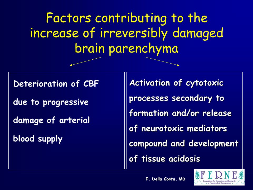 F. Della Corte, MD Factors contributing to the increase of irreversibly damaged brain parenchyma Deterioration of CBF due to progressive damage of art