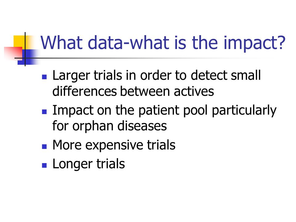 What data-what is the impact.