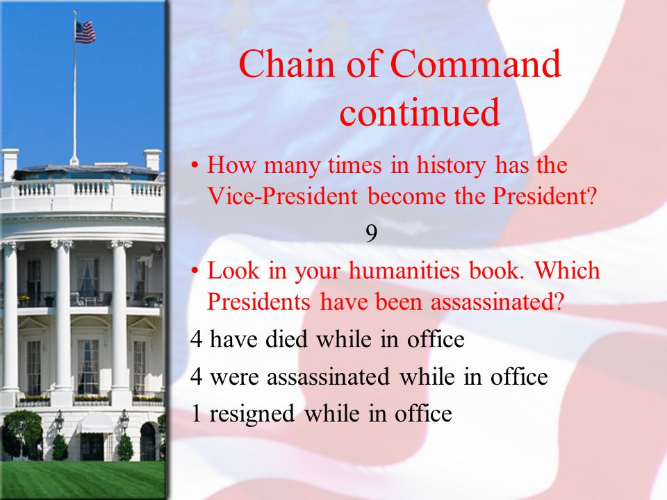 Chain of Command continued How many times in history has the Vice-President become the President? 9 Look in your humanities book. Which Presidents hav