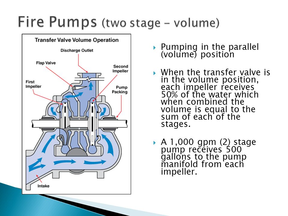  Pumping in the parallel (volume) position  When the transfer valve is in the volume position, each impeller receives 50% of the water which when combined the volume is equal to the sum of each of the stages.