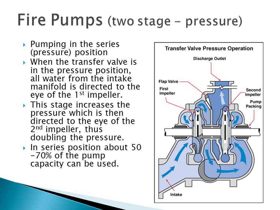  Pumping in the series (pressure) position  When the transfer valve is in the pressure position, all water from the intake manifold is directed to the eye of the 1 st impeller.