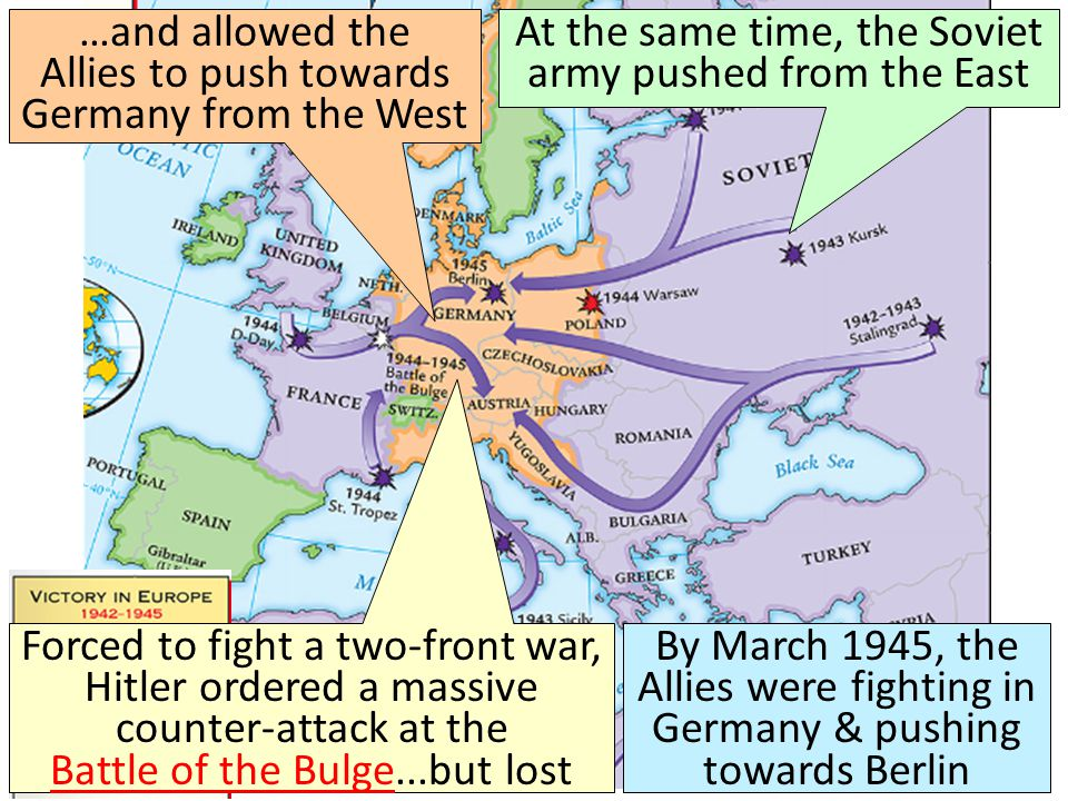 …and allowed the Allies to push towards Germany from the West At the same time, the Soviet army pushed from the East By March 1945, the Allies were fighting in Germany & pushing towards Berlin Forced to fight a two-front war, Hitler ordered a massive counter-attack at the Battle of the Bulge...but lost Battle of the Bulge