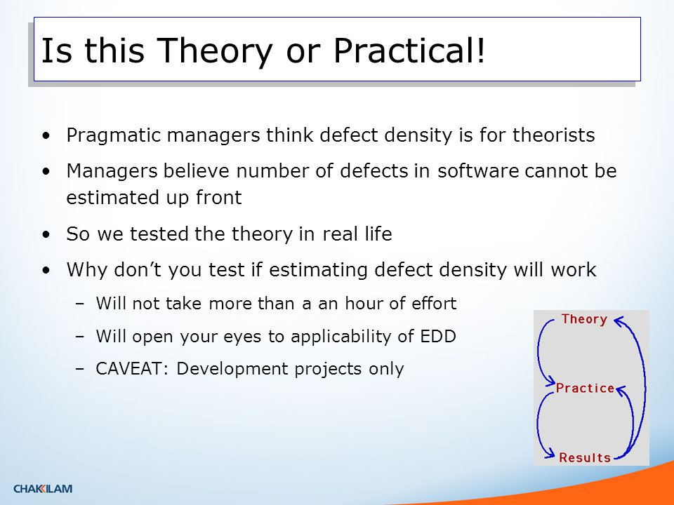 Is this Theory or Practical.