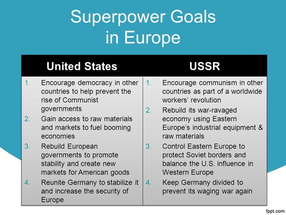 Superpower Goals in Europe