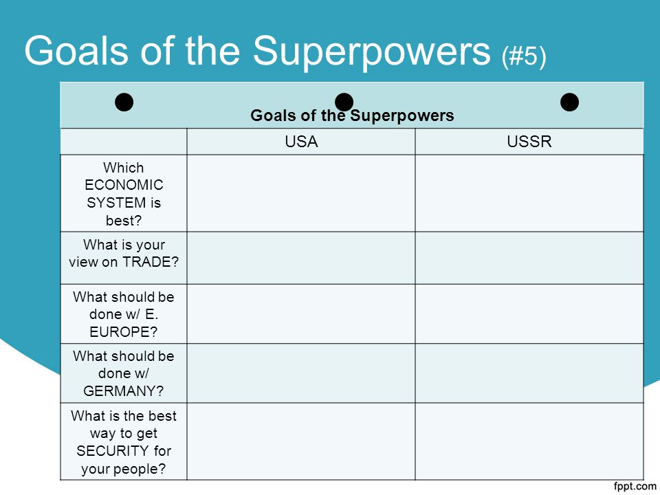 Goals of the Superpowers (#5) Goals of the Superpowers USAUSSR Which ECONOMIC SYSTEM is best.