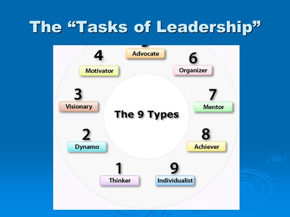 The Tasks of Leadership