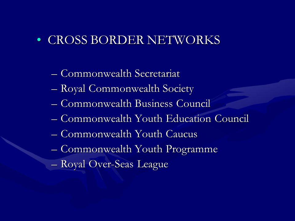 CROSS BORDER NETWORKSCROSS BORDER NETWORKS –Commonwealth Secretariat –Royal Commonwealth Society –Commonwealth Business Council –Commonwealth Youth Education Council –Commonwealth Youth Caucus –Commonwealth Youth Programme –Royal Over-Seas League