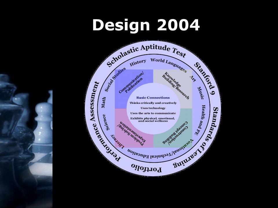 Design 2004