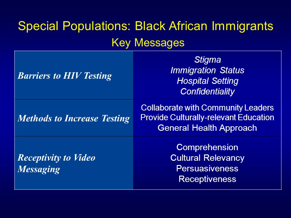 Special Populations: Black African Immigrants Key Messages Barriers to HIV Testing Stigma Immigration Status Hospital Setting Confidentiality Methods to Increase Testing Collaborate with Community Leaders Provide Culturally-relevant Education General Health Approach Receptivity to Video Messaging Comprehension Cultural Relevancy Persuasiveness Receptiveness