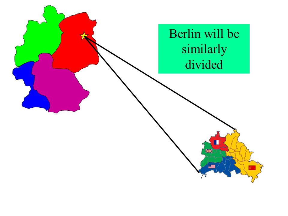 After Germany is defeated, it will be divided into 4 zones of occupation…